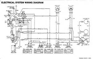 deere 314 wiring diagram deere z225 wiring diagram wiring diagrams