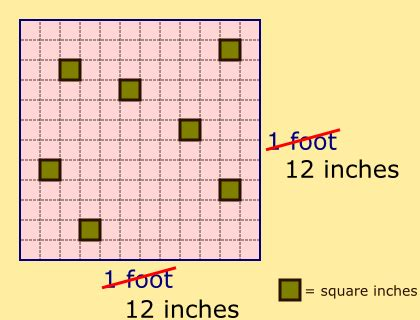 how many square feet is a 3 car garage how many square feet used cars still brum brum
