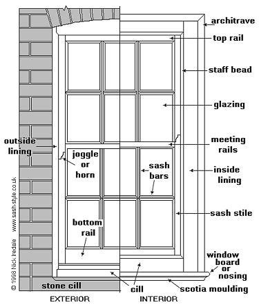 Sash Window Parts Valentine One Sash Window Refurbishment