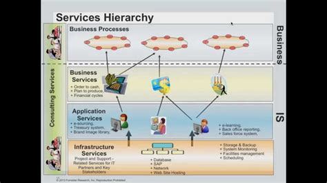 free application dependency mapping tools how application discovery and dependency mapping can stop