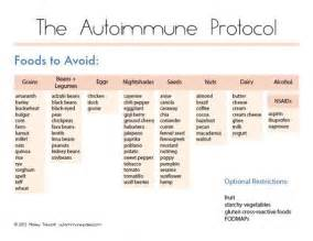 paleo autoimmune protocol print out guides cas foods to avoid and pretty much