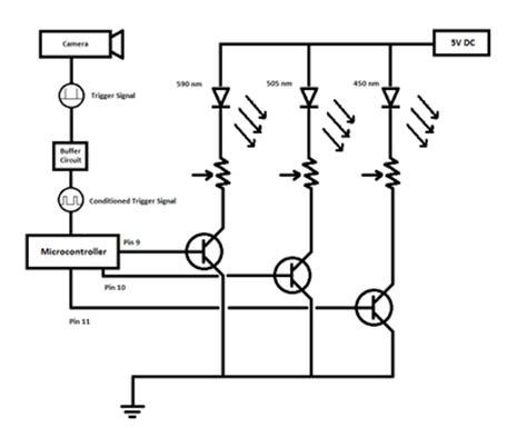 bjt transistor failure modes darlington transistor design 28 images darlington transistor array schematic darlington free