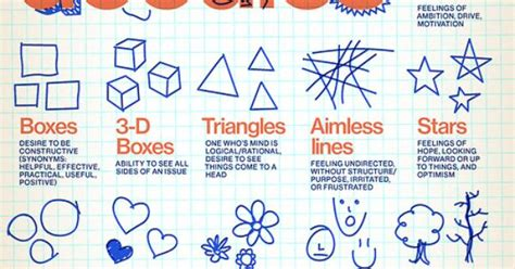 doodle signature meaning handwriting analysis the meaning your doodles by