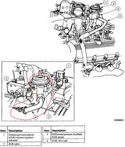 P1450 Ford Expedition Ford Engine Code P1450
