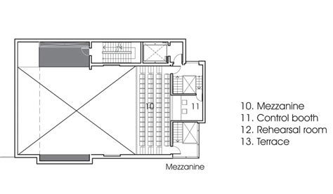 Mezzanine Floor Plans | plan mezzanine joy studio design gallery best design