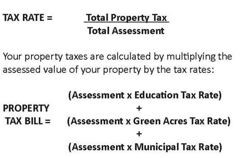 how to find tax value of home 28 images value added