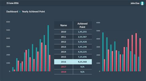 powerpoint sales templates flat sales dashboard powerpoint templates slidemodel