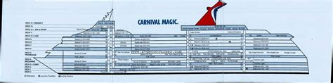 carnival magic floor plan carnival sensation ship layout newhairstylesformen2014 com