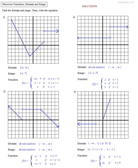 Piecewise Function Worksheet by Worksheet Piecewise Functions Answers Lesupercoin