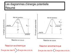 exercices diagramme d enthalpie chimie 4 foreign language flashcards cram