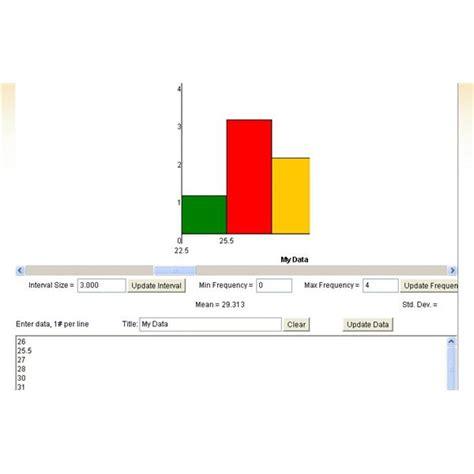 data chart generator histogram generator free