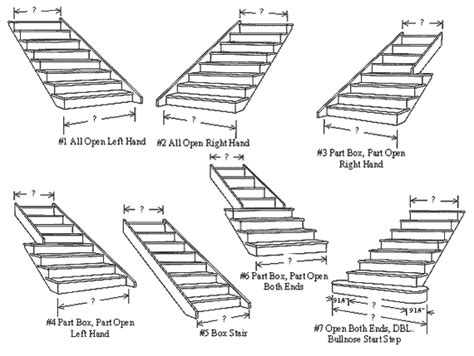 types of stairs stair types interior ii details pinterest arch