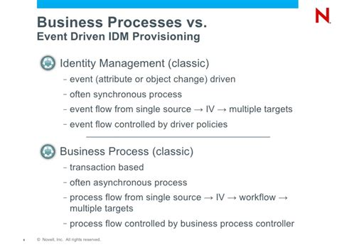 Given Name Vs Surname by Integrating Sap Hr And Business Process Driven Identity