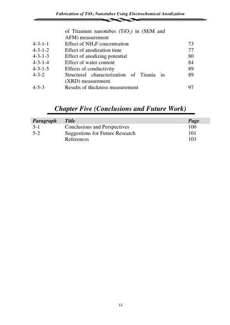 thesis finance haider master thesis finance dissertation haider master