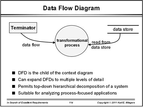 what is data flow diagram in system analysis and design analysis diagrams it