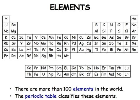 xe element periodic table xe on periodic table choice image periodic table of