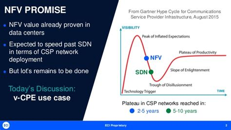 guide to security in sdn and nfv challenges opportunities and applications computer communications and networks books vcpe challenges and ways forward
