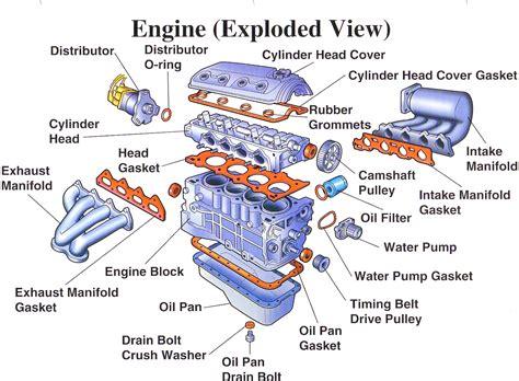 Car Engine Management System Block Diagram