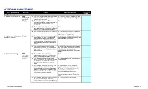 operational risk governance self assessment template hashdoc