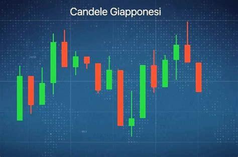 grafico a candele grafici e candele giapponesi per il trading opzioni binarie