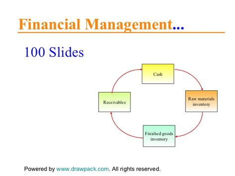Mba Financial Services Llc by Financial Management For Business Presentations