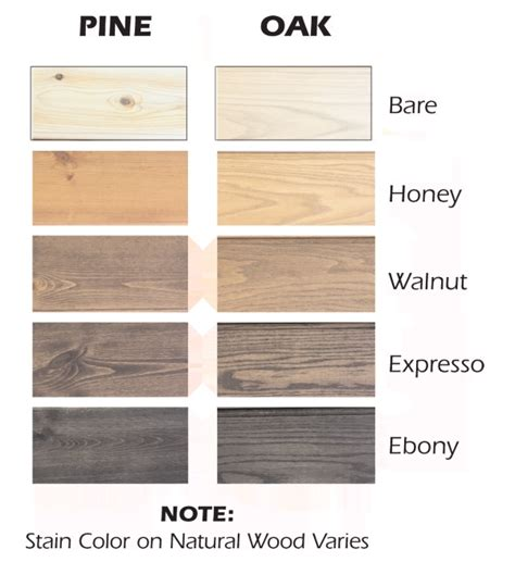 stain colors on pine awesome pine wood color pictures diy homes interior 67032