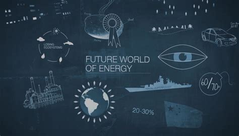focused on their future fearless of the consequences and fighting for their lives books future of world energy collie