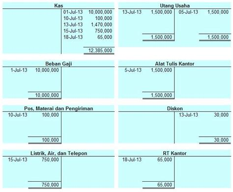 pangeran kodok bofolofot latihan soal laporan keuangan contoh soal akuntansi jurnal umum pilihan ganda contoh kr