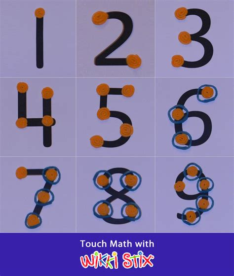 printable touch math number line touch math archives wikki stix