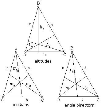 triangle pattern equation math forum ask dr math faq triangle formulas let s