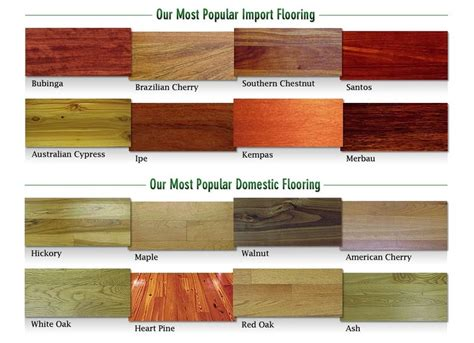 Hardwood Floor Types Kitchen Flooring Bathrooms Carpet Concrete Deck Fence Laminate Heating Air Kitchen