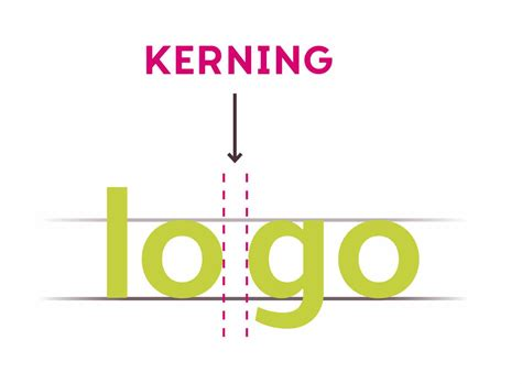 font design kerning kerning a quick guide to kerning like a pro designer