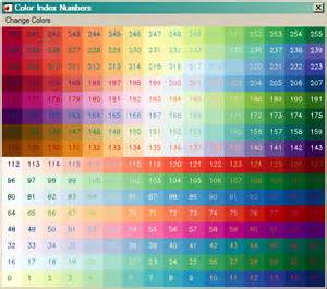 Idl Color Tables Brewer Colors In Idl
