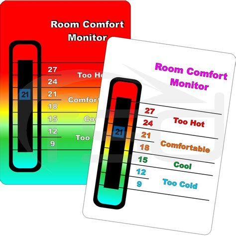 what is the comfortable room temperature room comfort monitor thermometer superstore