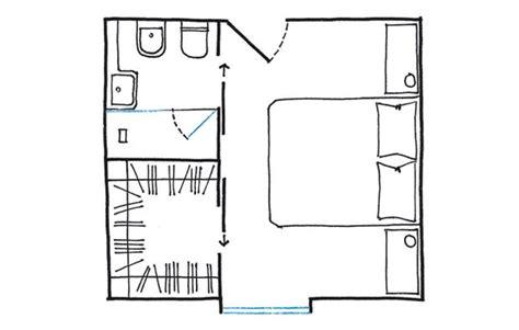 cabina armadio progetto la cabina armadio 10 progetti a seconda della tua