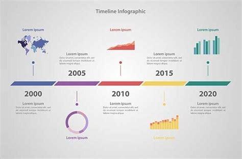 business timeline templates  sample