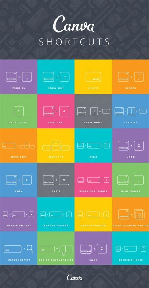 canva layers 17 best images about graphic design on pinterest layer