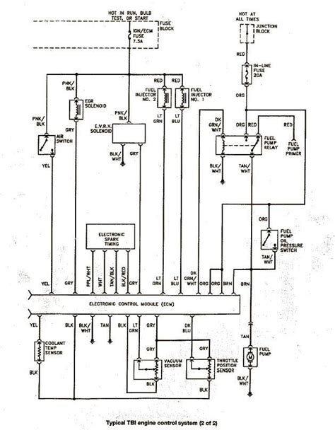 chevy 454 starter wiring diagram on 1989 tbi chevy free engine image for user manual download diagram of 1989 chevy 350 distributor autos post