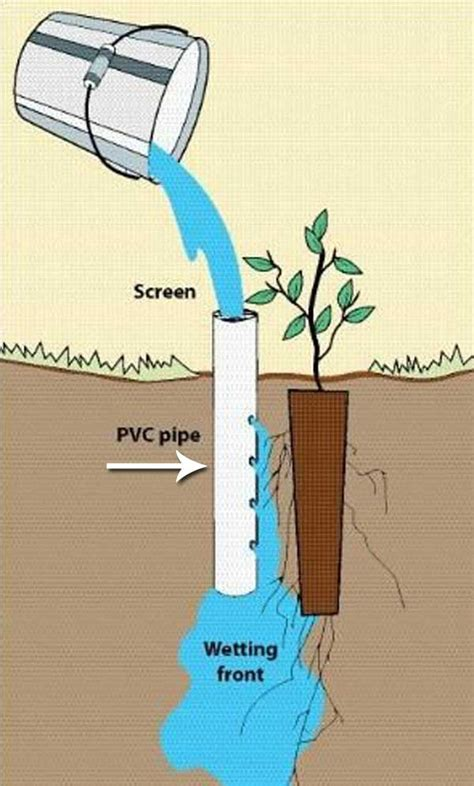 Home Decor Diy Projects top 20 low cost diy gardening projects made with pvc pipes
