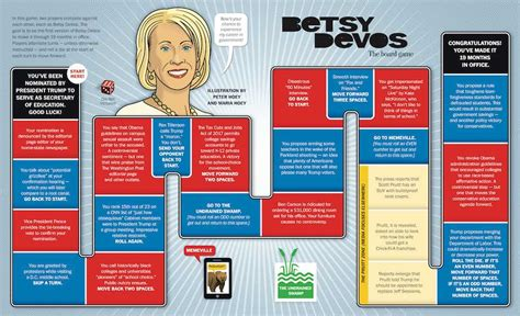 betsy devos board game when you re surrounded by something constantly it stops