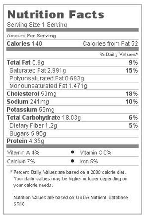 original pancake house nutrition crepe maker nutrition facts nutrition ftempo