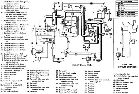 fxstd wiring diagram electrical diagrams wiring diagram
