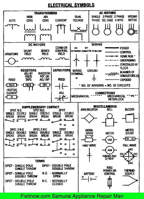 electrical symbols on wiring and schematic diagrams fixitnow samurai appliance repair