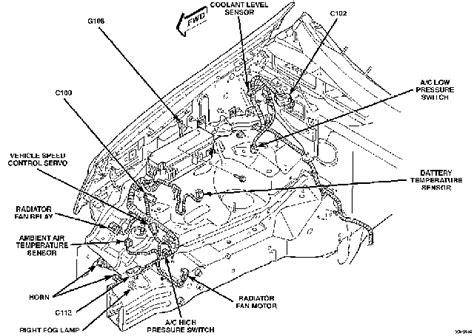 96 jeep grand wiring diagram get free image