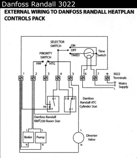 danfoss randall ltd dual cylinder thermostat wiring