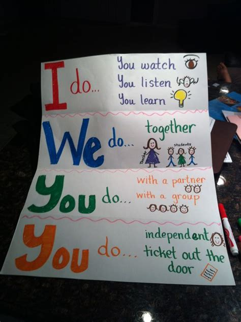 i do we do you do lesson plan template in the classroom the classroom and duffy on