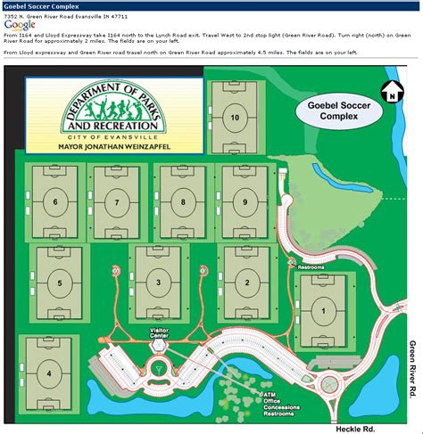 field layout initialized event event fields directory