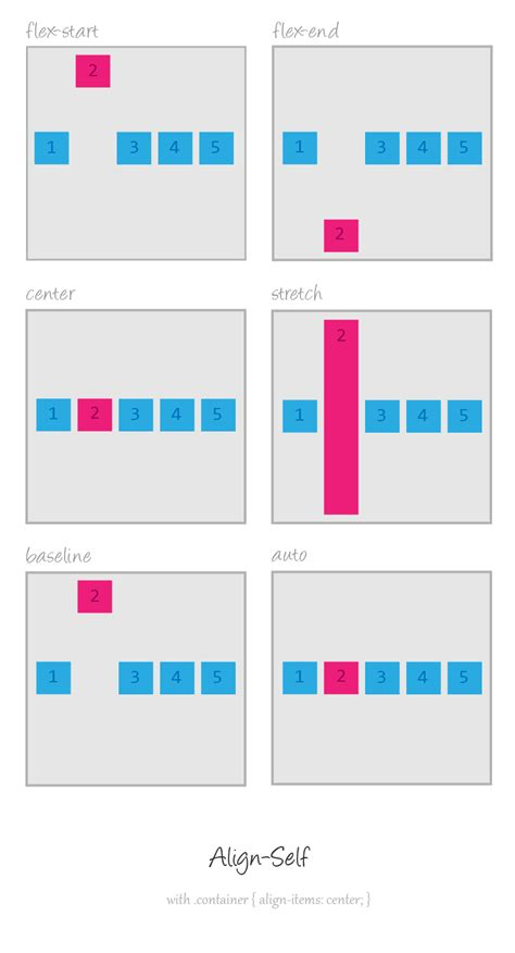 layout align flexbox codrops css reference