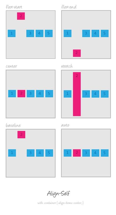 auto layout align menu flexbox codrops css reference