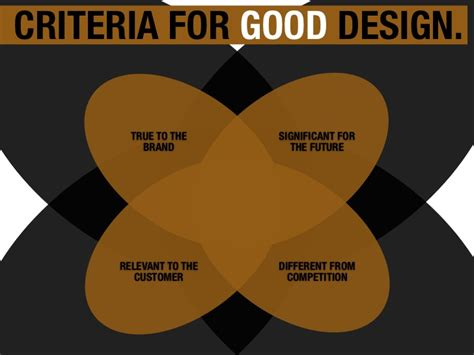 uprr design criteria criteria for good design true